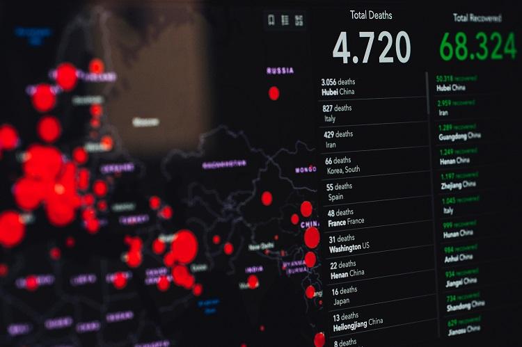 Gestão nas Médias Empresas: Acompanhe o Desfecho da Pandemia